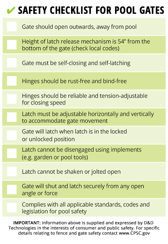 Download Safety Checklist For Pool Gates